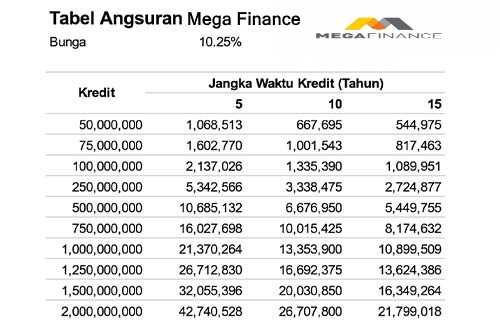 tabel angsuran mega finance 2020